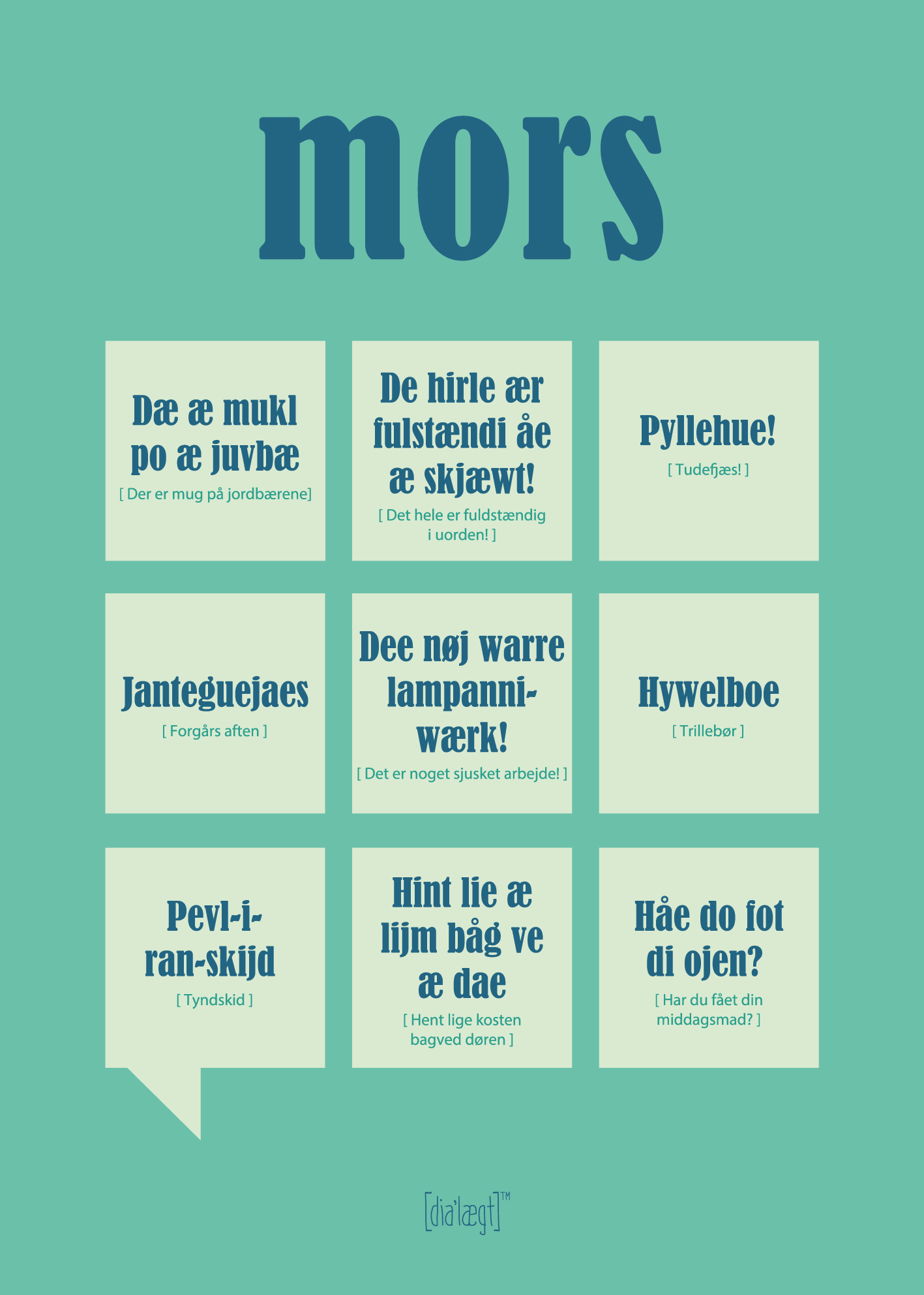 mor citater Plakat med citater fra Mors mor citater