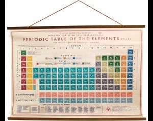 Periodisk-system-til-vaeggen
