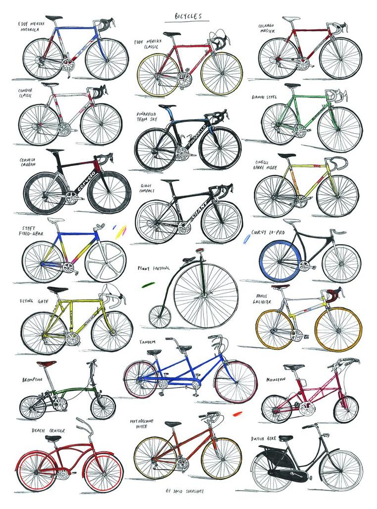 plakat  bicycles print  markwaldorf