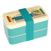 Bento box med periodisk system