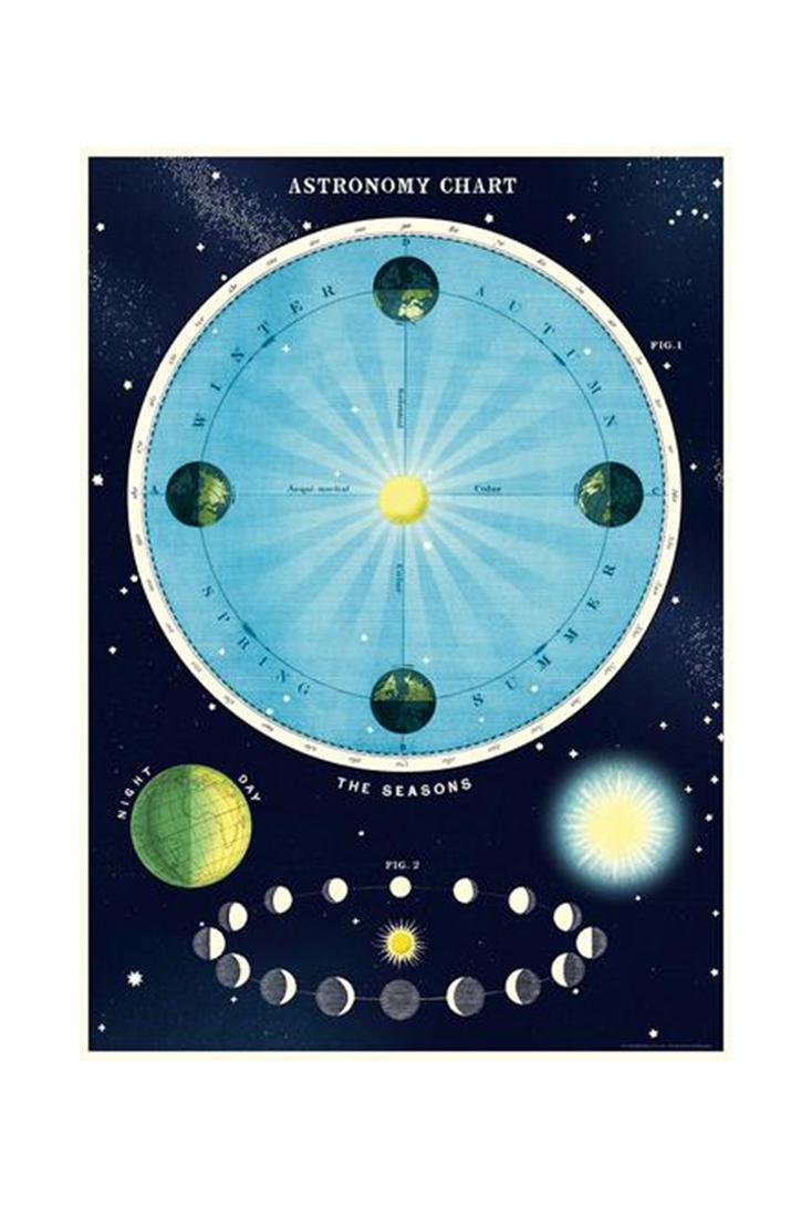 astronomy-wrap
