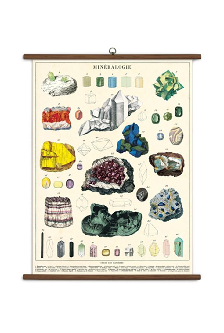 school-mineralogie