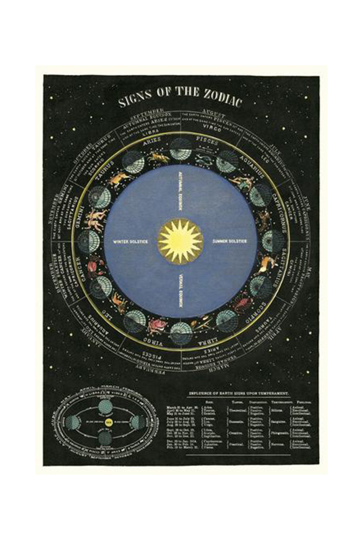 zodiac-wrap